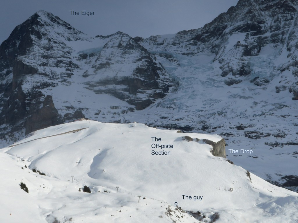Off-piste Section above Wixi