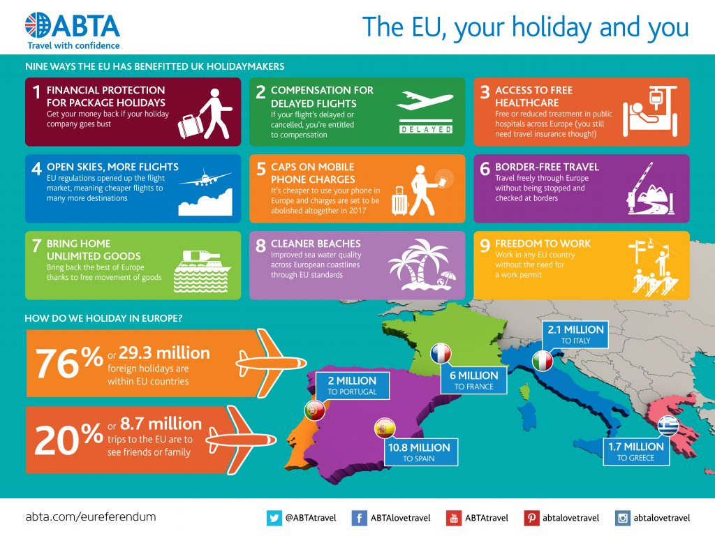 The_EU_your_holiday_and_you